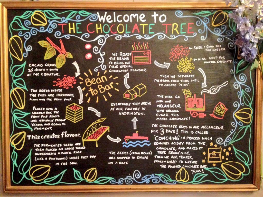 facebook - blackboard 2